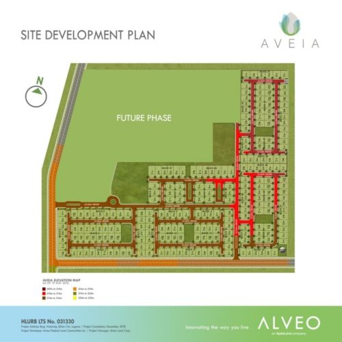 Aveia Site Development Plan
